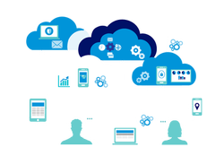 Cloud Computing and its programming helps to evaluate