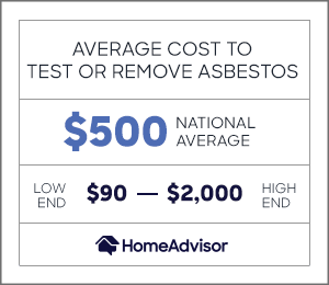 The Health Risk of Asbestos and Asbestos is the risk?